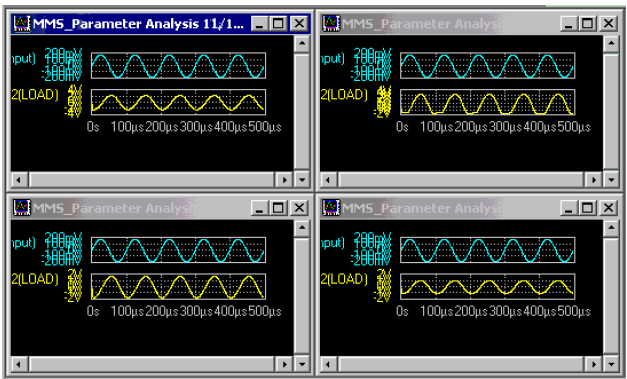 Waveform Viewer Output