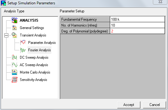 Setup simulation parameters-Fourier Analysis