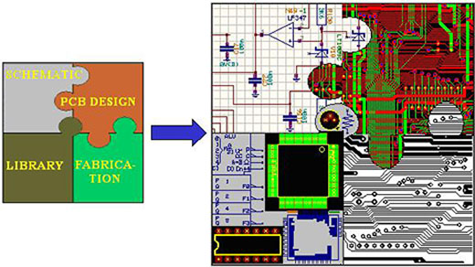 PCB Design Software,EDA Software Package,Circuit Diagram Drawing ...