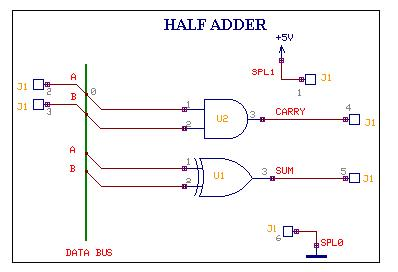 schematic diagram-half adder
